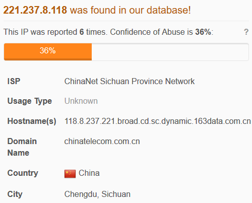 Top attacker on SSH IP analysis